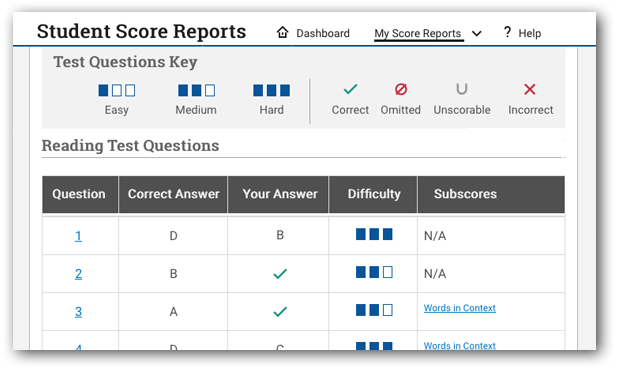 "Don't confuse SAT ""Student Answer Service"" with ""Question"